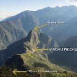Huayna Picchu, Montaña Machu Picchu, Santuario, Aguas Calientes… ¿Conoces la Diferencia?