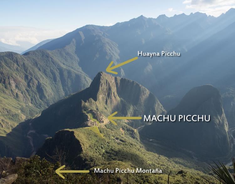 Diferentes opciones de Machu Picchu